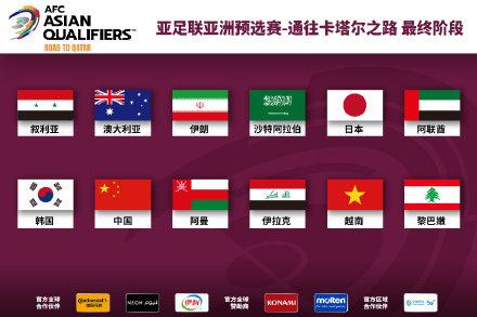 国足12强赛抽签将在7月1日进行 中国处于第四档