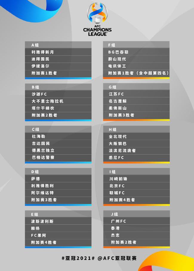 亚冠东亚区小组赛延至6-7月