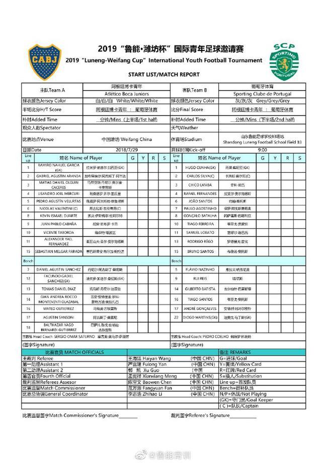 潍坊杯C组次轮 博卡青年3-1葡萄牙体育迎两连胜