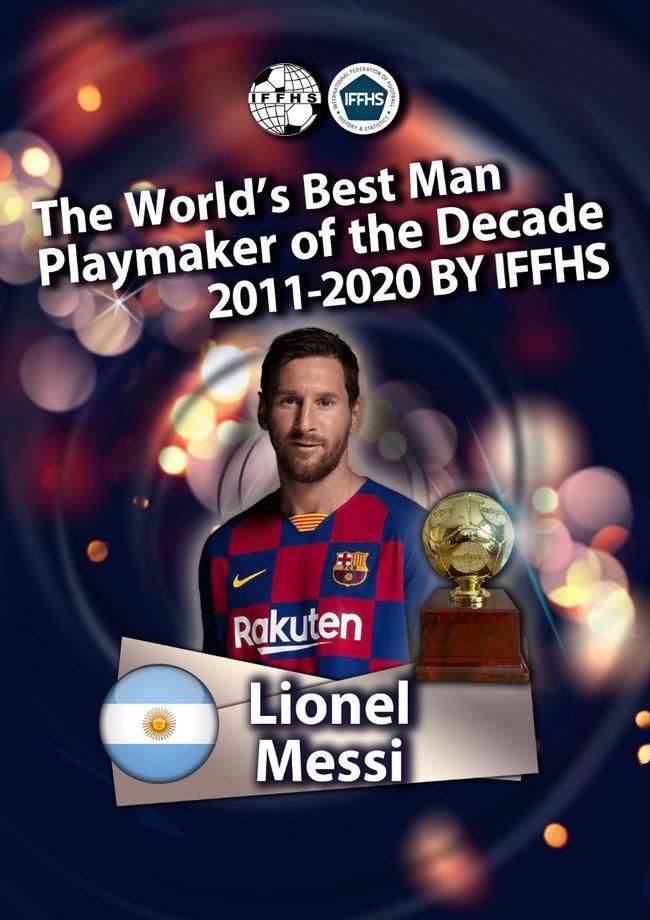IFFHS评十年最佳组织球员:梅西第1 C罗排第12名