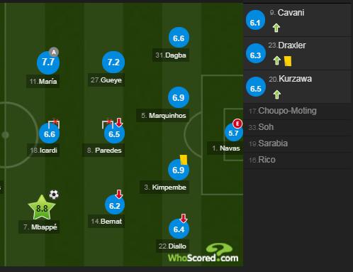 法甲-迪马利亚助攻姆巴佩 巴黎1-2遭副班长逆转