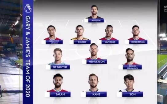 两位英超名宿加里-内维尔和卡拉格联手选出2020年英超最佳阵容