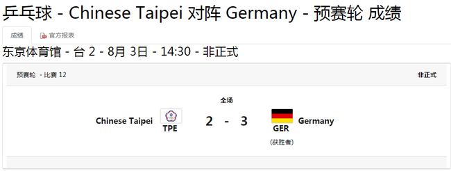 乒乓球德国男团3-2中国台北 将与日本争夺决赛权