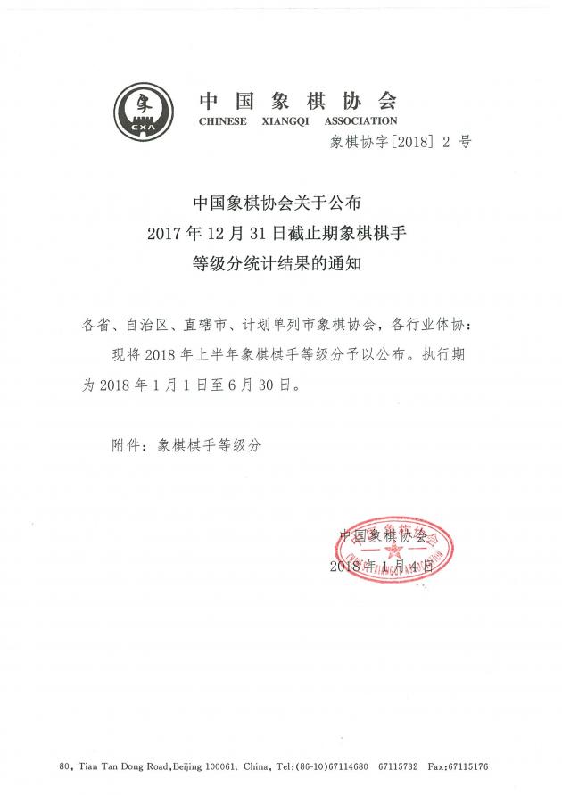 关于公布2017年12月31日截止象棋等级分通知