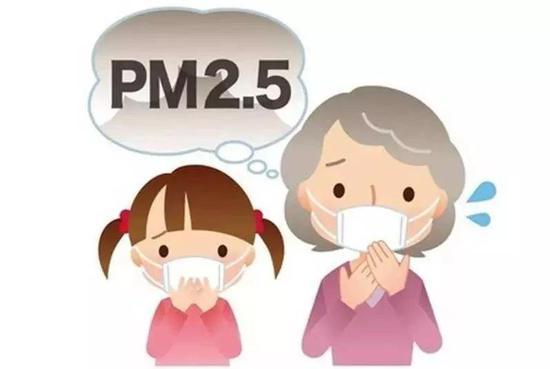西安重污染天气橙色预警启动Ⅱ级响应!