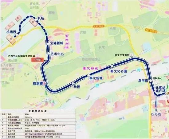 咸阳原_定了!西安人今年可以坐地铁去机场了!最快只要27分钟_新浪 ...