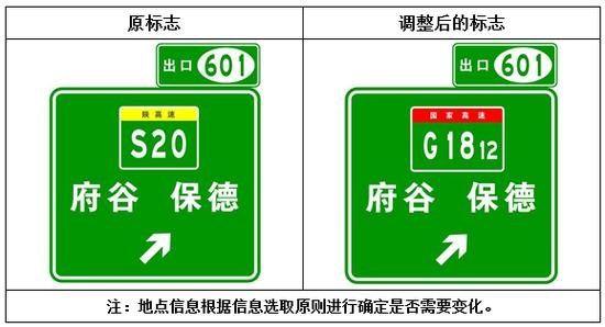 陜西調整完成高速公路和國道路網命名編號