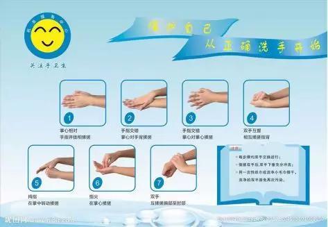 """(通用的""""六步洗手法""""圖源:www.nipic.com)"""