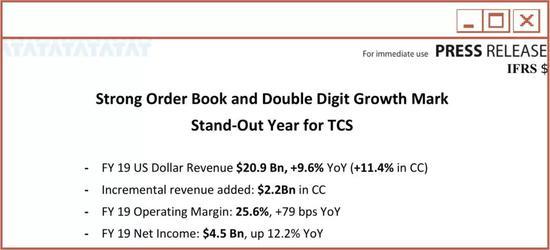 △ 塔塔资讯公司2019财年财报:净利润同比增长12.2%