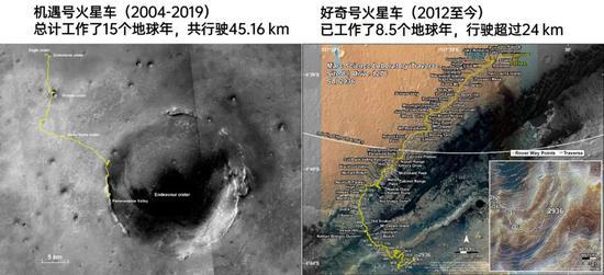 机遇号和好奇号火星车的行驶轨迹 | NASA/JPL-Caltech