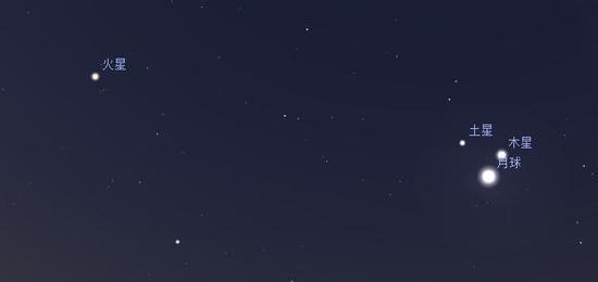 双星伴月(由Stellarium模拟)