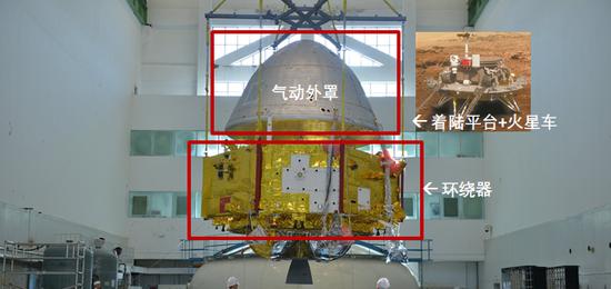 天问一号组成结构|素材来源:航天科技集团