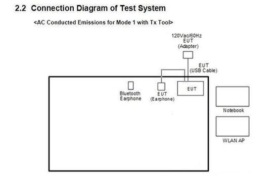 索尼Xperia 20通过FCC认证