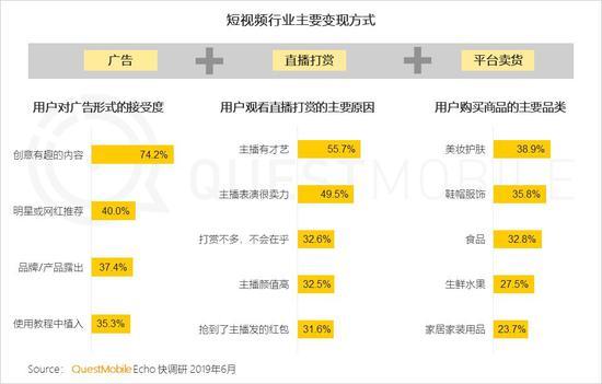 中国移动互联网2019半年大报告-CNMOAD 中文移动营销资讯 66