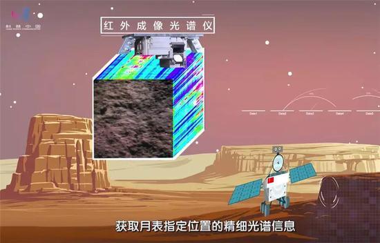 图:嫦娥四号携带的红外成像光谱仪