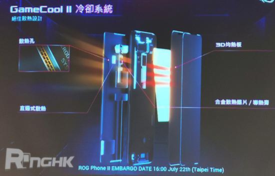 华硕ROG游戏手机2(图源RingHK)