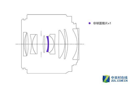 镜头组织图