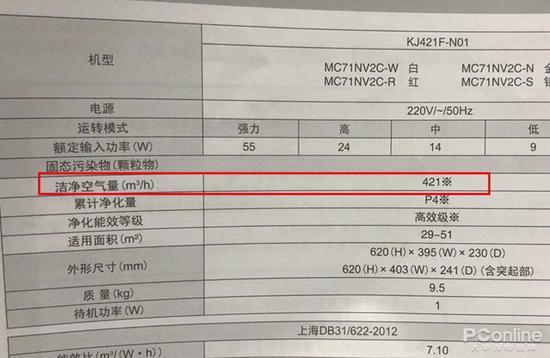 ▲大金净化器KJ421F-N01的说明书