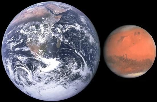 火星表面遍布赤铁矿,在夜空中呈现橙红色。它和地球有着相近的自转周期,和相似的四季交替。 Earth: NASA/Apollo 17 crew; Mars: ESA/MPS/UPD/LAM/IAA/RSSD/INTA/UPM/DASP/IDA