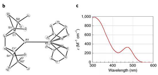 ▲5的X射线晶体衍射及紫外-可见汲取光谱分析(图片来源:参考原料[4])