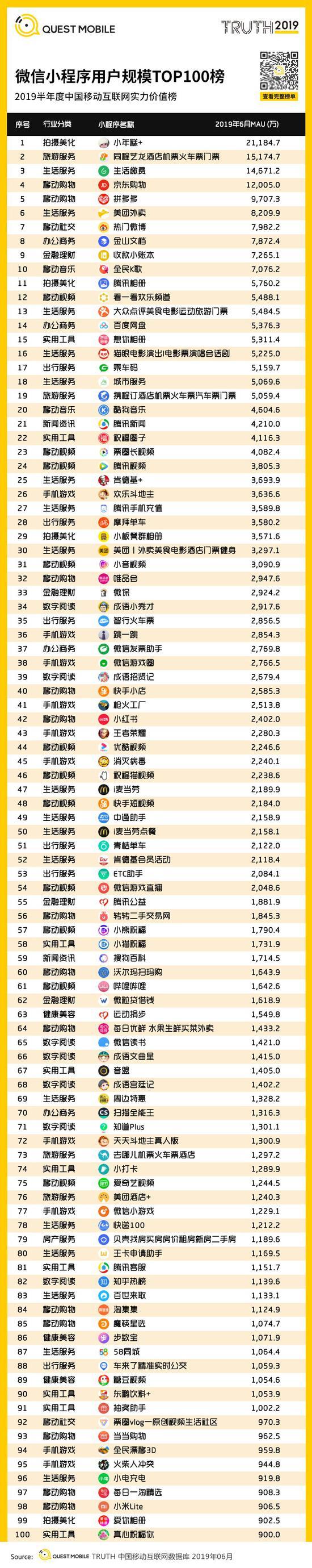 中国移动互联网2019半年大报告-CNMOAD 中文移动营销资讯 106