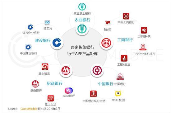 中国移动互联网2019半年大报告-CNMOAD 中文移动营销资讯 99