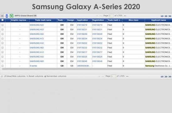 三星为Galaxy A系产品申请9个新商标