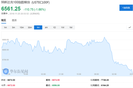 美股盘前,苹果下跌2.75%至180.75美元。昨日,苹果大跌3.96%。