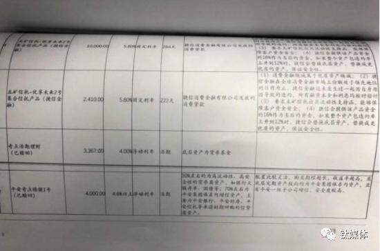 财务审计文件(文件来源要求匿名)