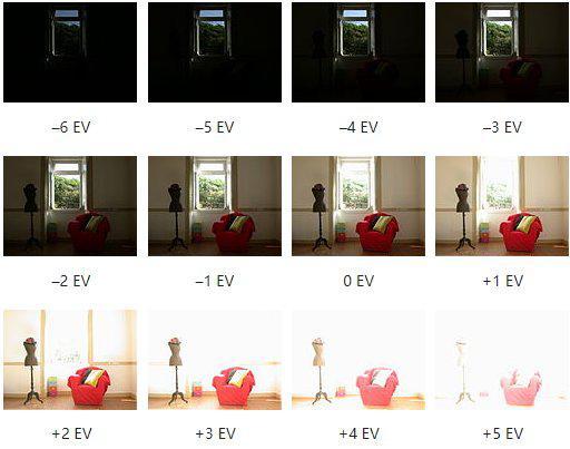 (当按下快门时,相机会在不同曝光值下自动拍摄源图片,图片作者:Axel Jacobs)