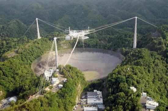 阿雷西博射电望远镜。图片来源:阿雷西博天文台