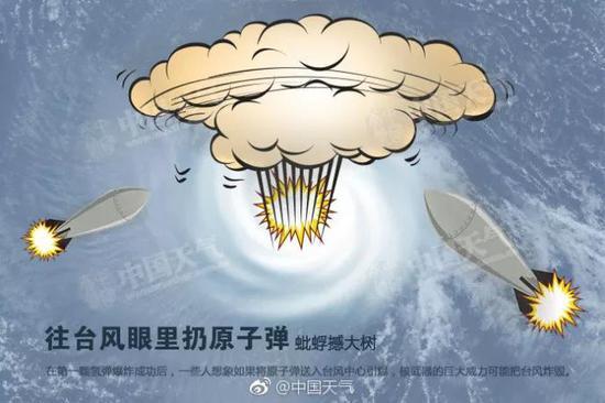 图片来源:@中国天气