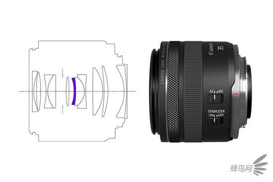 佳能RF 35mm f/1.8 MACRO光学组织,其中含一枚非球面镜片