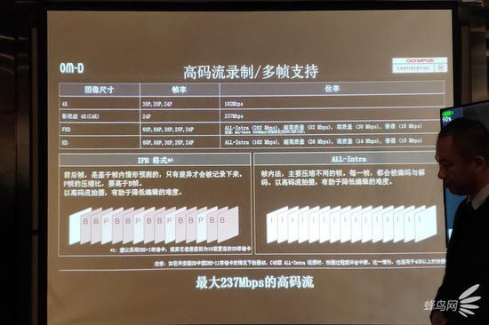 奥林巴斯E-M1X视频功能得到了强化