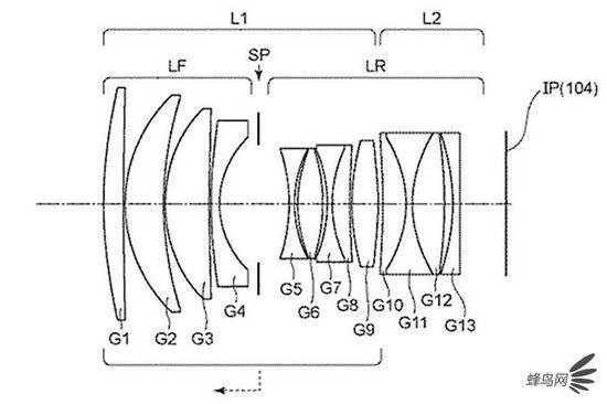 """再提f/1.2""""大光腚"""" 佳能RF卡口新镜专利曝光 快来看看"""