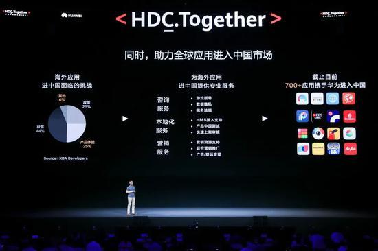 鸿蒙系统的目标是基于华为手机,帮助中国软件出海和帮助全球应用进入中国。