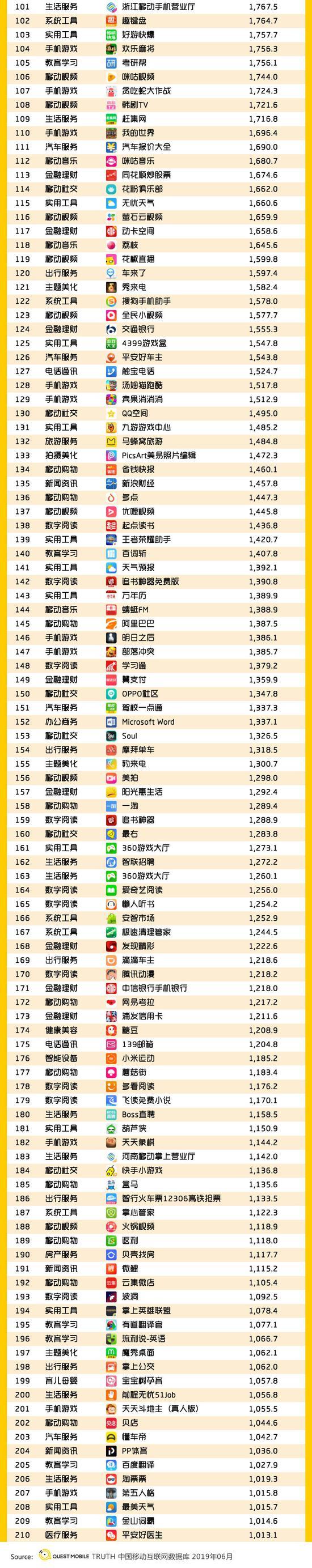 中国移动互联网2019半年大报告-CNMOAD 中文移动营销资讯 105