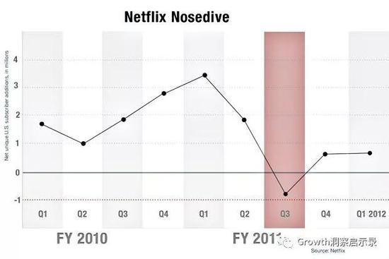 來源:Netflix