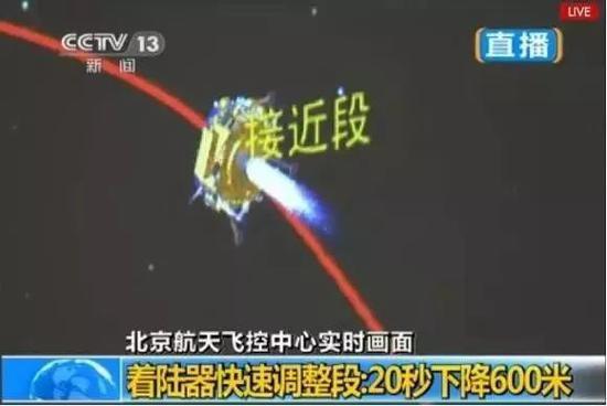 嫦娥3号挨近段制动动画(图片来源:CCTV)