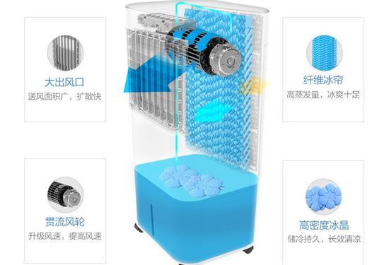 蒸发式冷风扇好用吗_一字之差比空调便宜太多 空调扇好用吗? 能耗 空调_新浪科技 ...