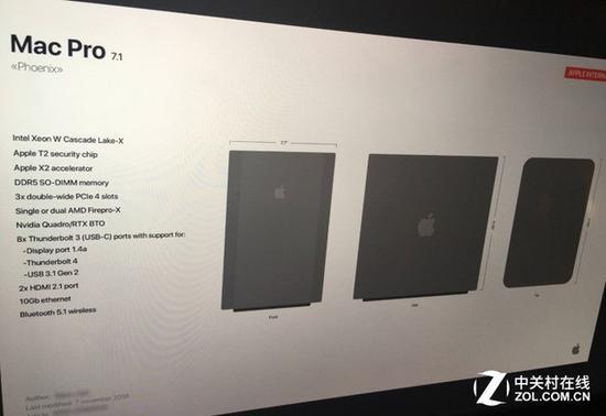全新Mac Pro