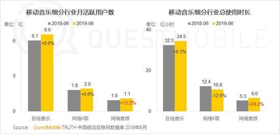 中国移动互联网2019半年大报告-CNMOAD 中文移动营销资讯 81