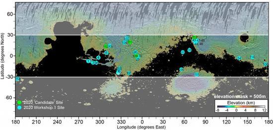 符合初筛条件的候选着陆点 |NASA Mars 2020第一次研讨会