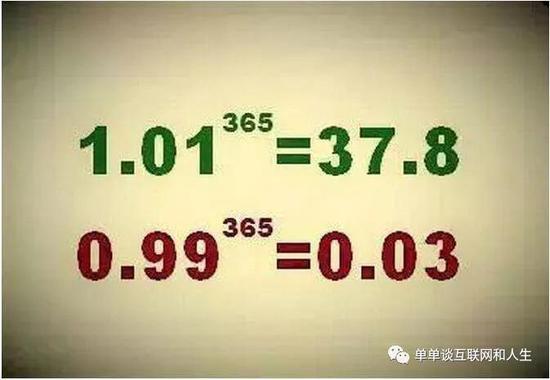 1.01的365次方和0.99的365次方