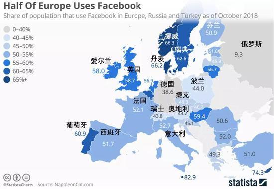 欧洲女人逼的种类_欧洲为何没有牛逼的互联网公司