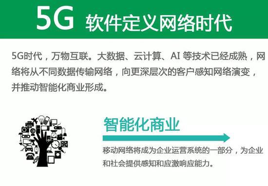 ▲0G-5G通信�l展�v程