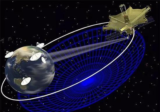 有效直径比地球更大的望远镜系统示意图(来源:知乎)