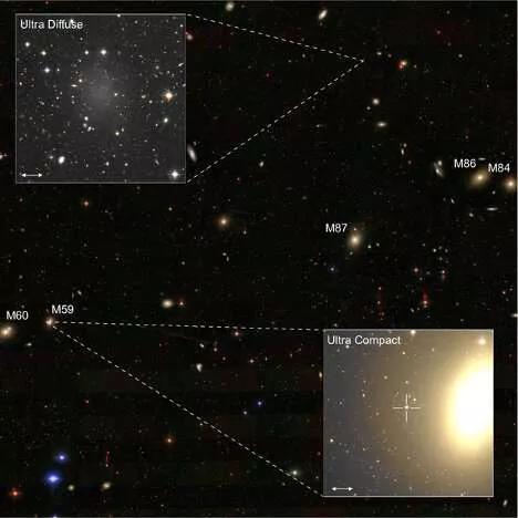 两栽极端星系(超致密低星系和超疏松星系)的特写。图片来源:Credit: Sloan Digital Sky Survey