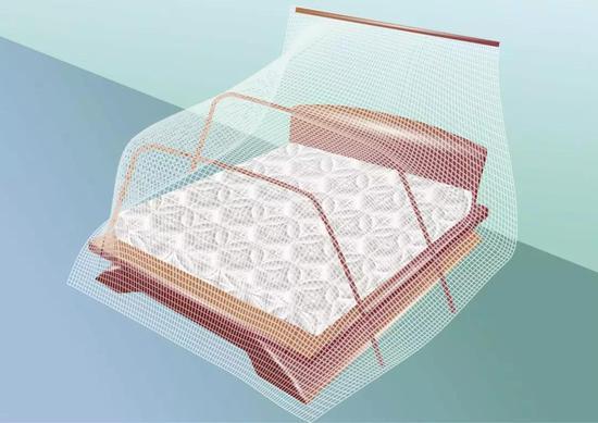 蚊帐(图片来源:veer图库)