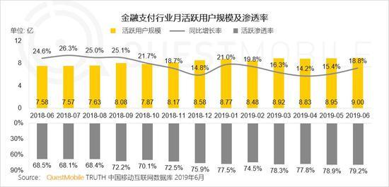 中国移动互联网2019半年大报告-CNMOAD 中文移动营销资讯 95